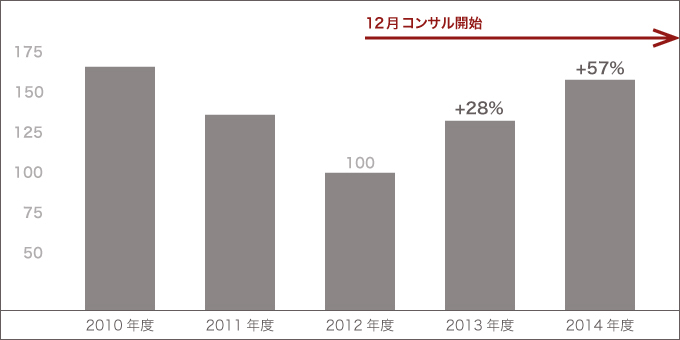 city01_graph